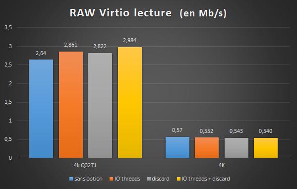 raw-read-4k-option