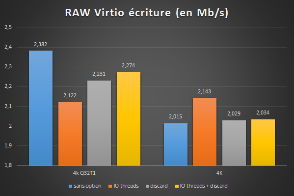 raw-write-4k-option