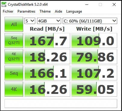 Performance du SSD