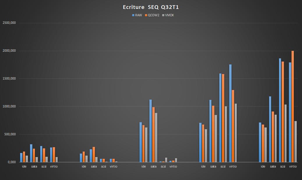 seq-q32t1-write