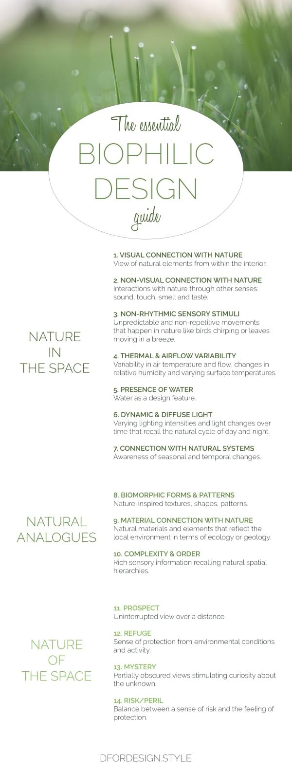 Infographic, biophilic design.