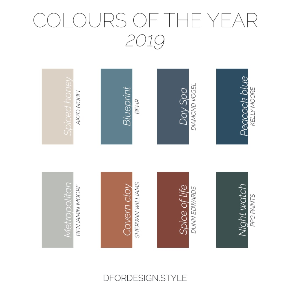 "Colours of the Year 2019; recap infographic.<span class=""sr-only""> (opened in a new window/tab)</span>"