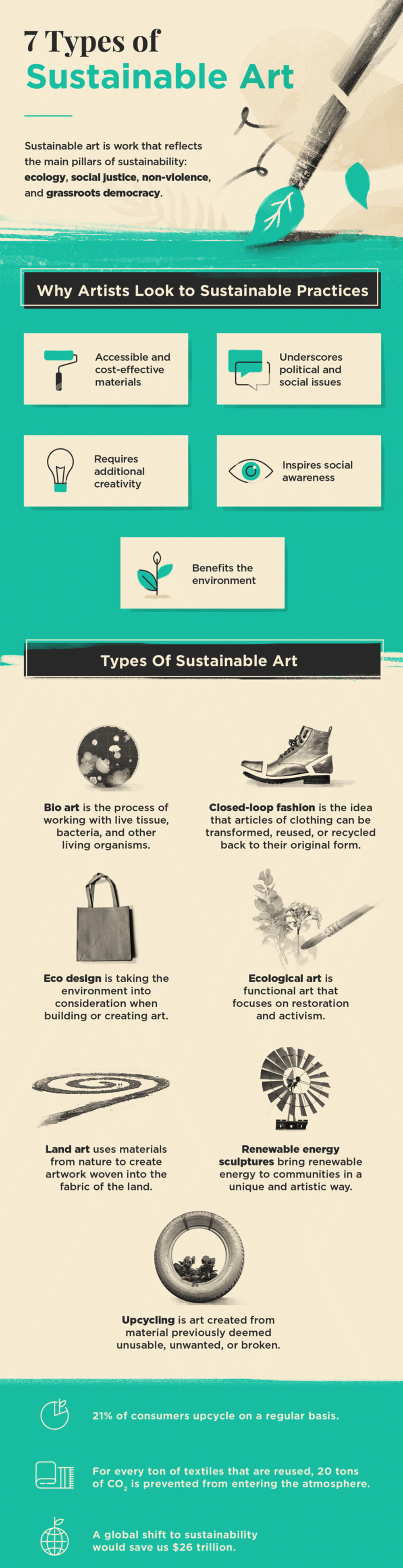 "Sustainable art infographic.<span class=""sr-only""> (opened in a new window/tab)</span>"