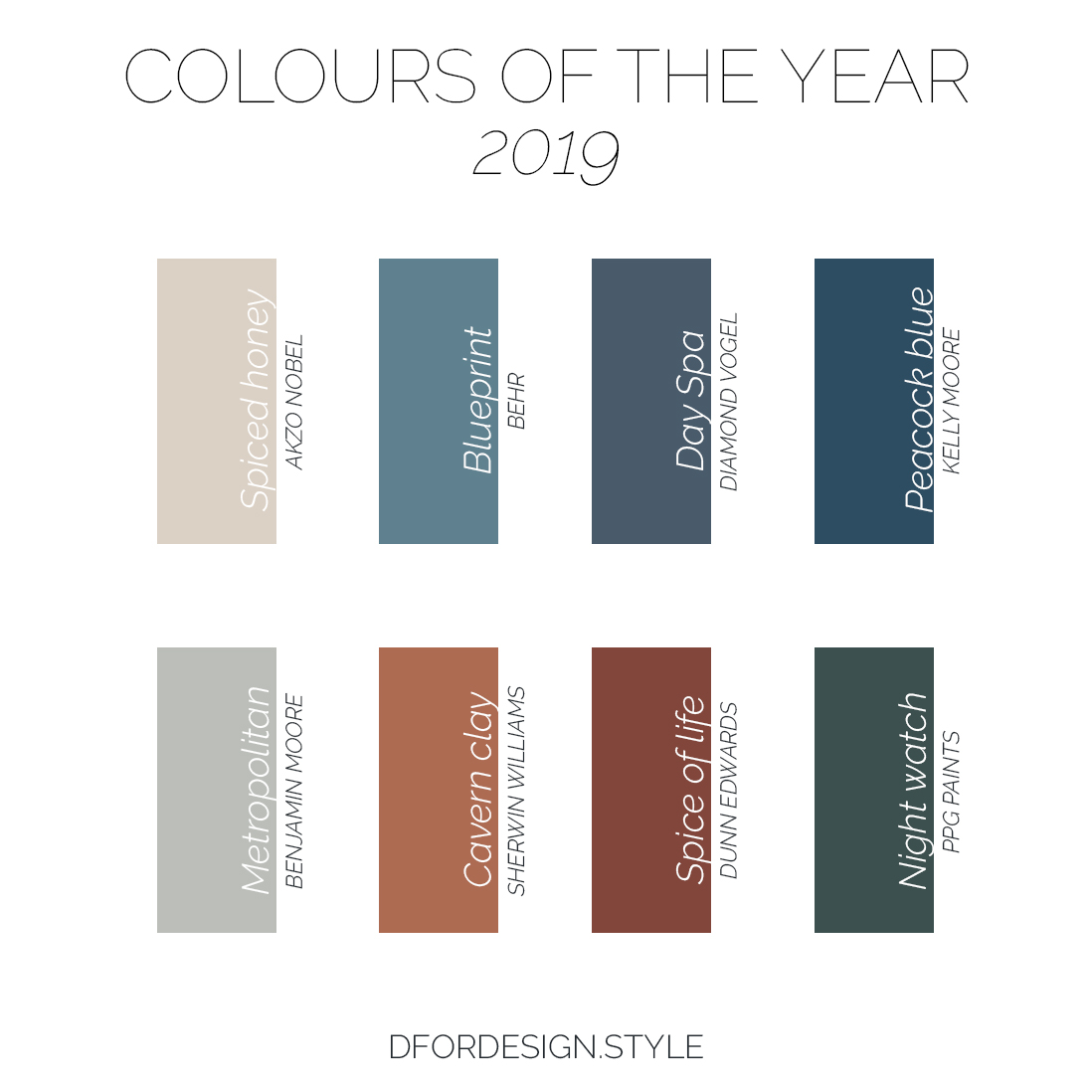 Colours of the Year 2019; recap infographic.