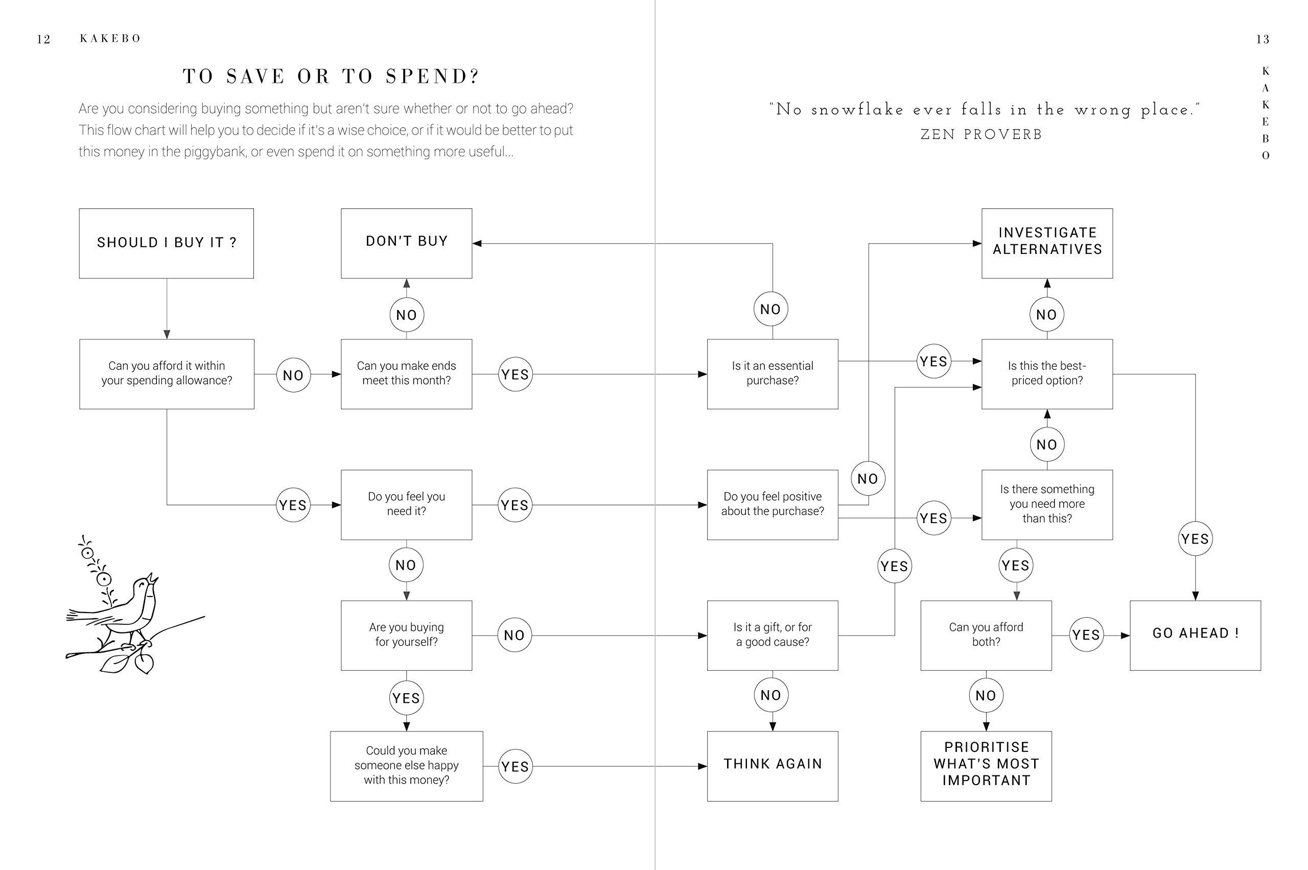 Kakebo chart