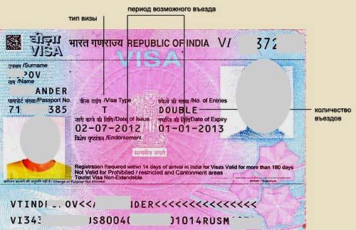 Требования к фотографии для визы в Индию в 2020 году