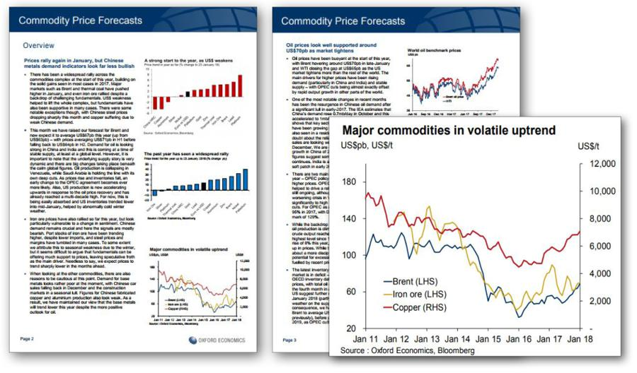 Commodity Price Forecasts