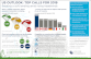 US outlook - 2019 top calls infographic