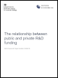 The relationship between public and private R&D funding