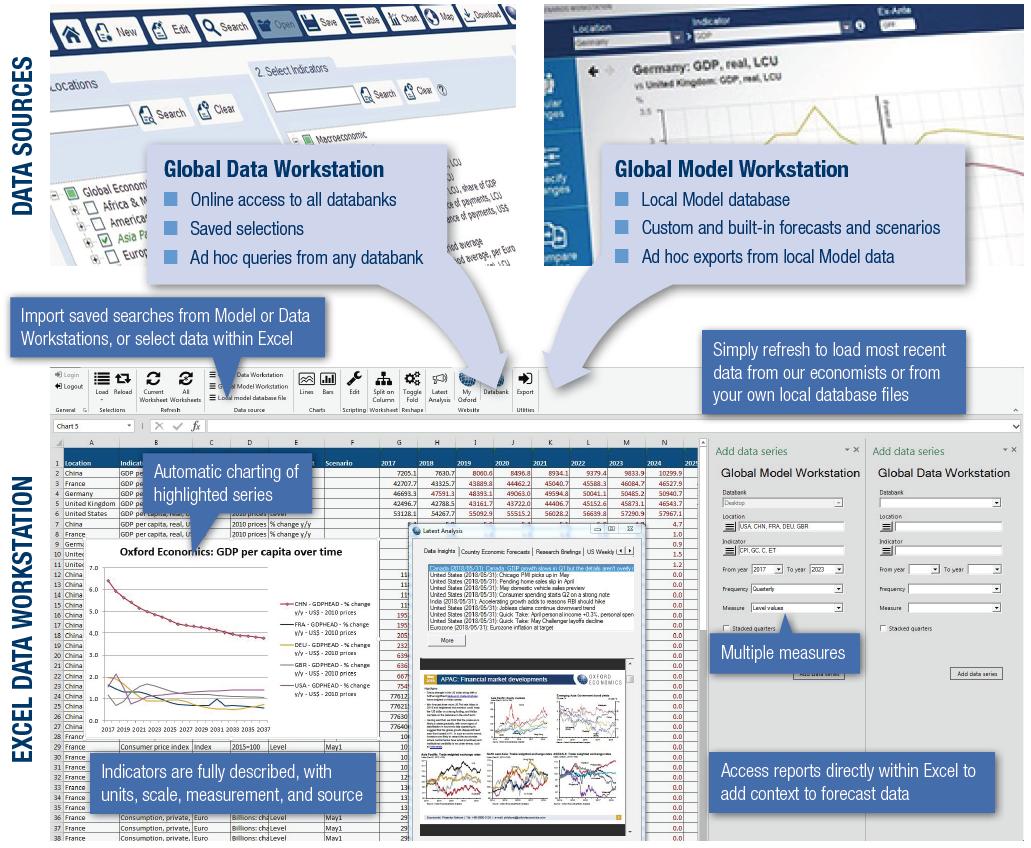Excel Data Workstation