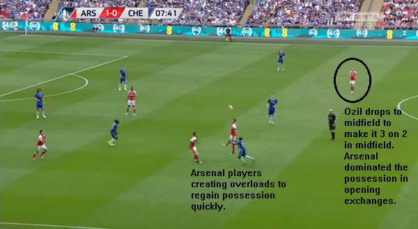 Ozil drops to mid