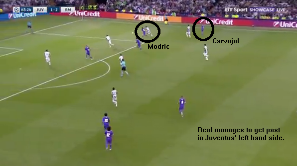 Modric and Carvajal on the right-hand side
