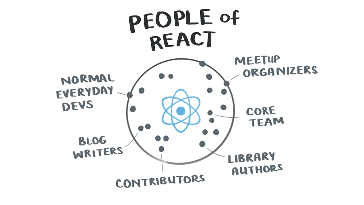 An expanded circle of all the people of react