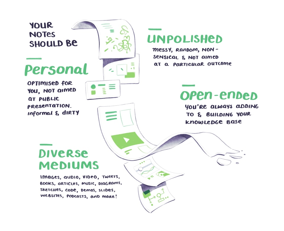 BASB sketchnotes on your notes being unpolished, personal, open-ended, and diverse