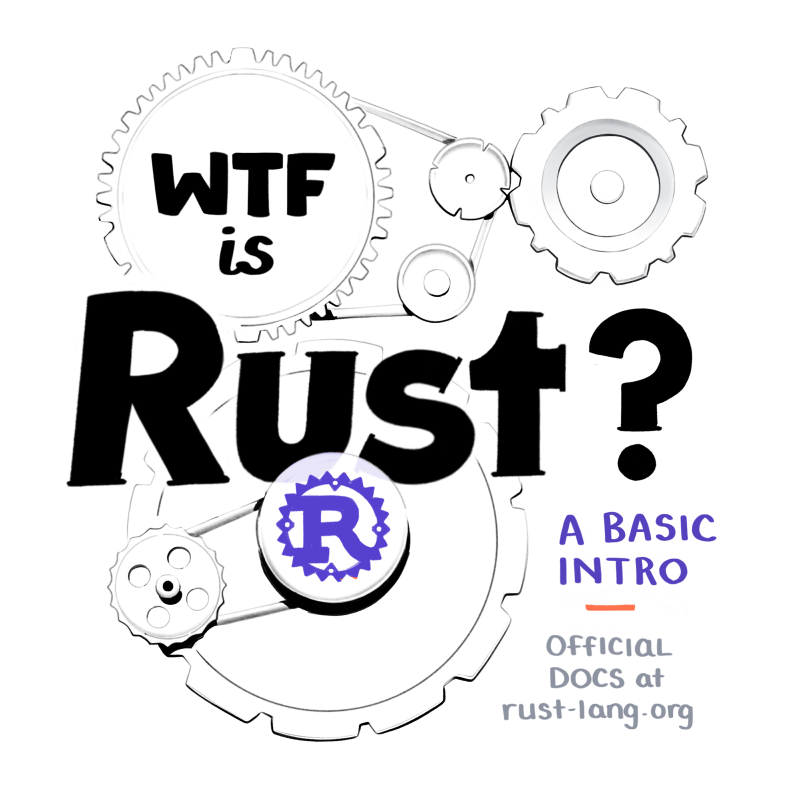 An Introduction to Rust