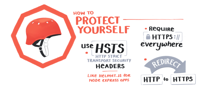 How to protect yourself. Use HSTS headers. Require HTTPS everywhere. Redirect HTTP to HTTPS