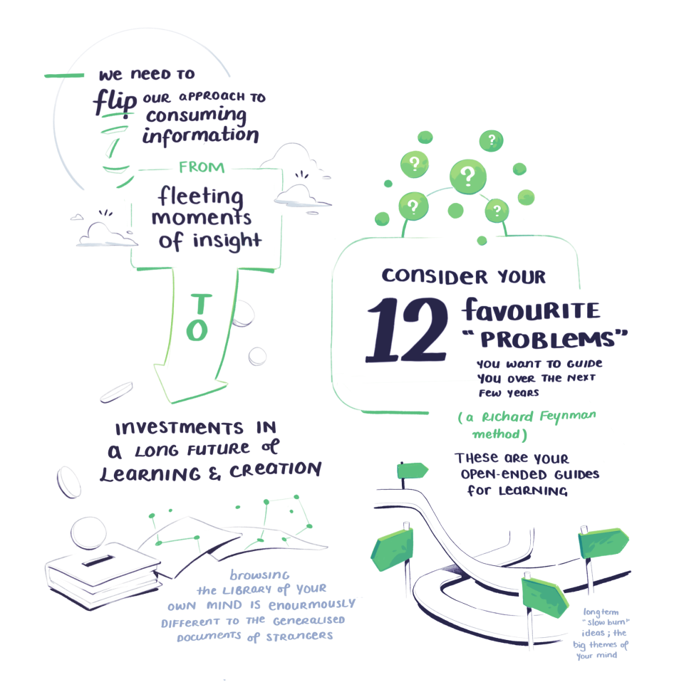 BASB sketchnotes on considering 12 favourite problems to focus on