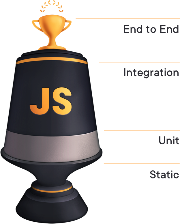 trophy graphic with four sections to represent the 4 levels of testing: static, unit, integration, and end to end tests