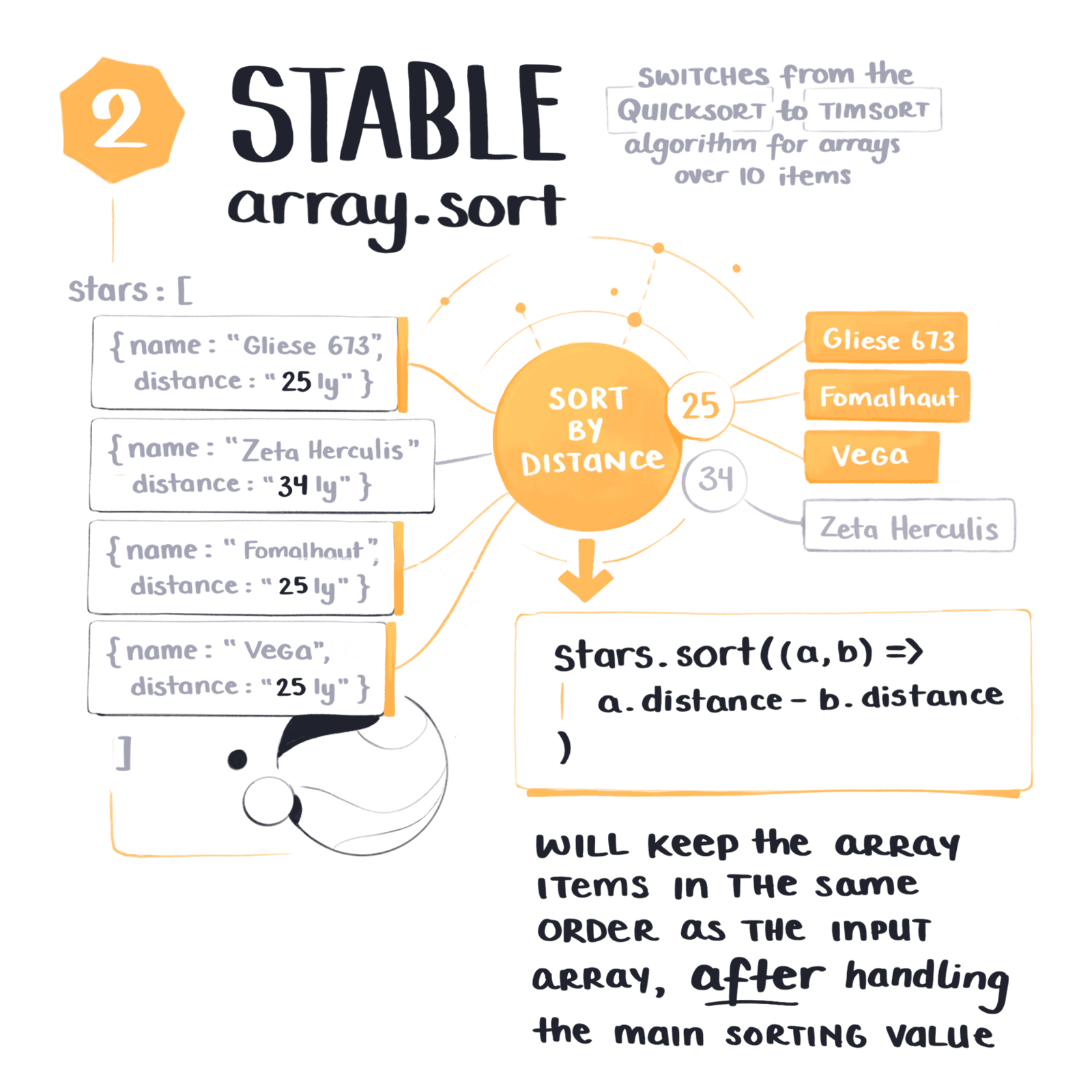 Stable array.sort