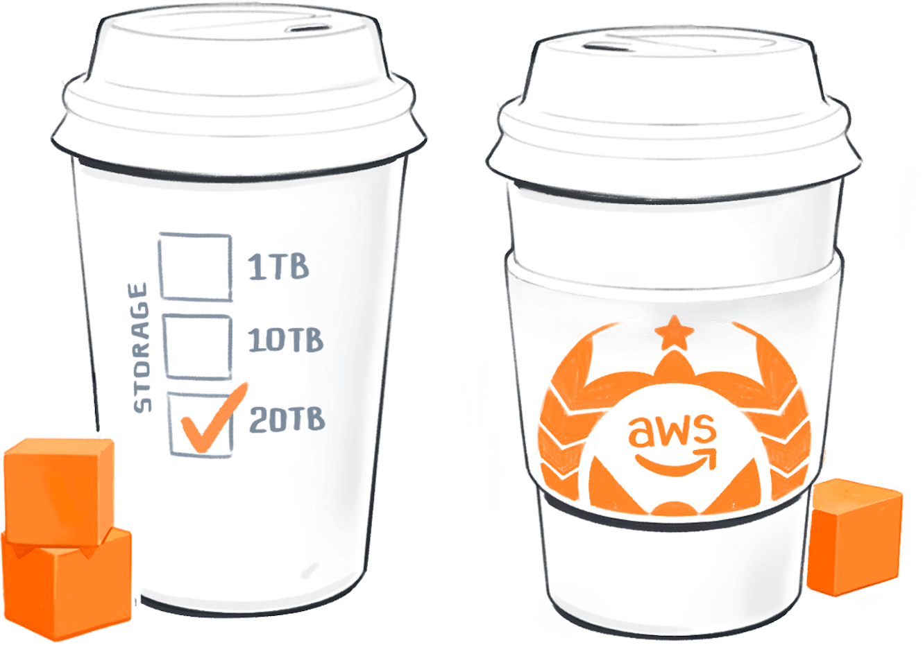 A pair of coffee cups bearing a logo similar to starbucks, but replaced with amazon's aws logo
