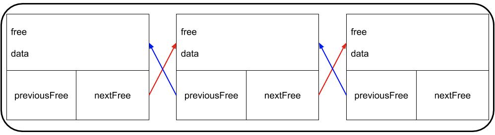 ObjectPoolElements 1