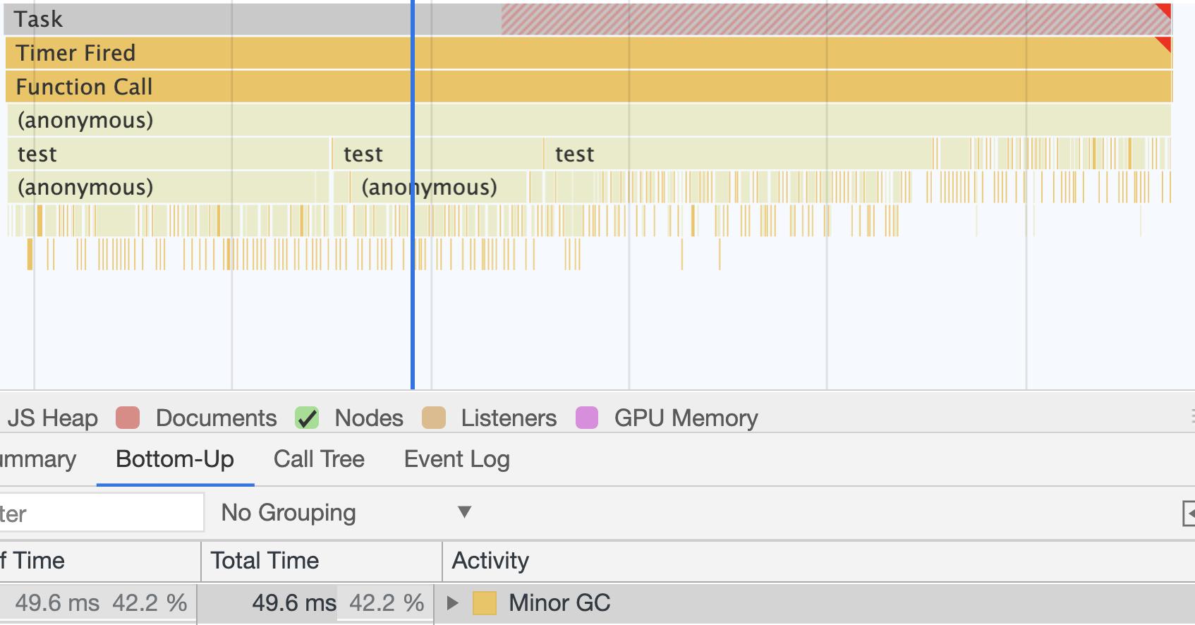Performance DevTools