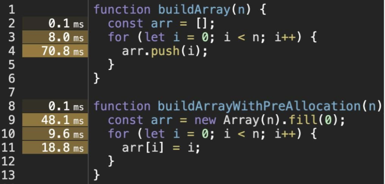 Two Functions
