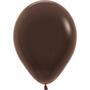 Standard_chocolate_index