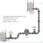 Fluid Mechanics (Mechanical Engineering)