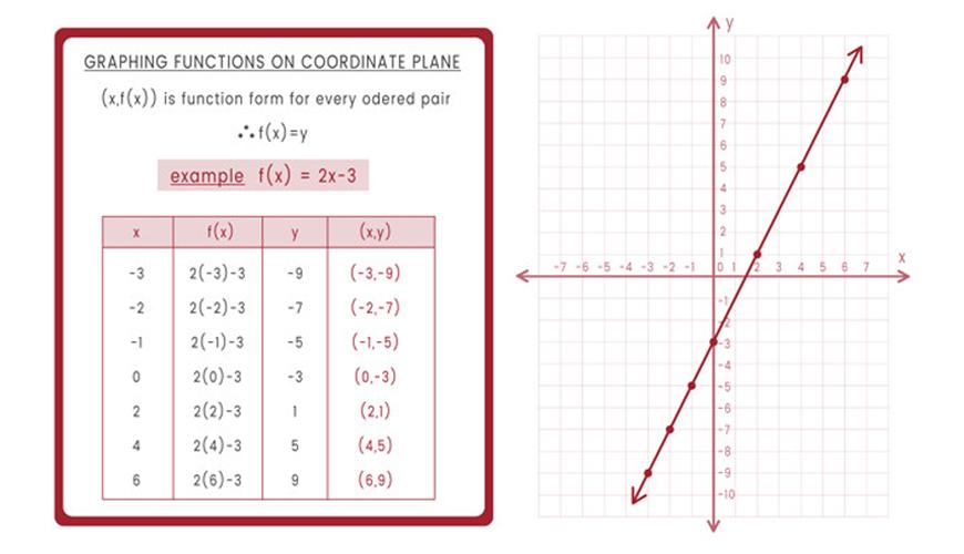 Engineering Mathematics-1 (All Branches)