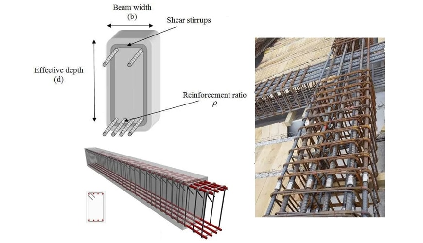 Design of Reinforced Structures  (Civil)