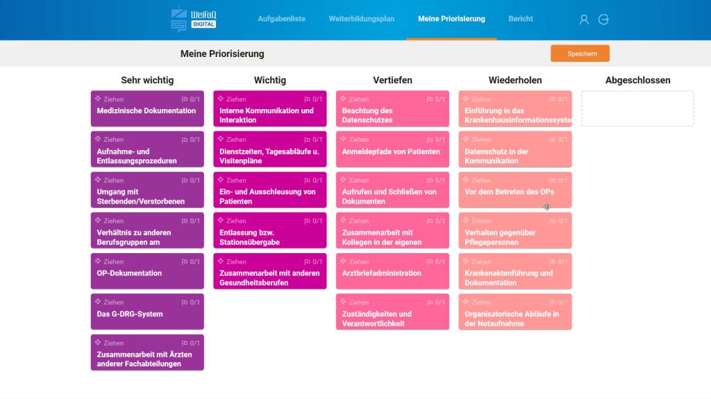 WeiFoQ Aufgabenliste Priorisierung