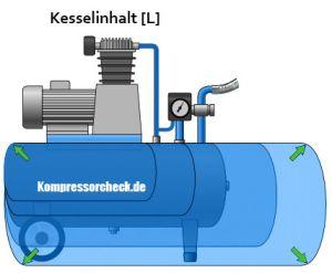 Druckluft Kompressor mit Kesselgeößen-Grafik.