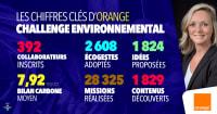 Entreprise Engagée : Orange, société française de télécommunication