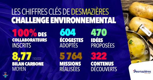 Entreprise Engagée : Desmazières, développeur de biodiversité
