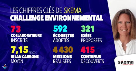 Entreprise Engagée : SKEMA Business School, école de l'enseignement supérieur