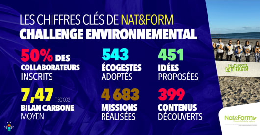 Entreprise Engagée : Atlantic Nature, laboratoire leader français de la phytothérapie écoresponsable