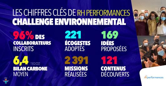 Entreprise Engagée : RH Performances, cabinet de recrutement et organisme de formation