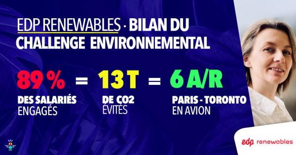 Entreprise Engagée : EDP Renewables, entreprise d'énergie renouvelable et concepteur de parc éolien
