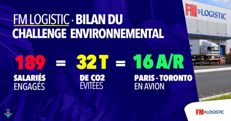Entreprise Engagée : FM Logistic, entreprise française, acteur de référence de la supply chain en faveur du  commerce omnicanal responsable