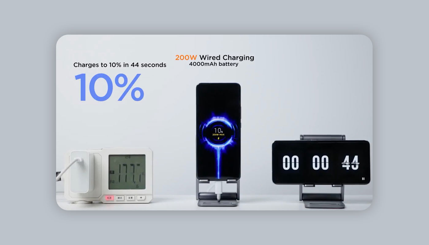 xiaomi-says-it-can-now-fully-charge-a-phone-in-eight-minutes-at-200w