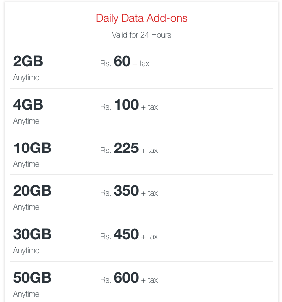 Daily Data Add-ons