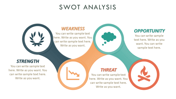 50+ Ultimate SWOT Analysis Templates for PowerPoint (2021)