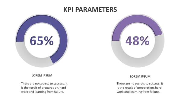 50+ Ultimate KPI Templates in Excel