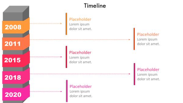 Best Timeline Template in Google Slides 2021