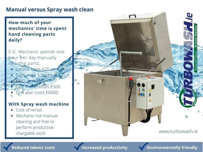 Manual clean v Spray wash clean