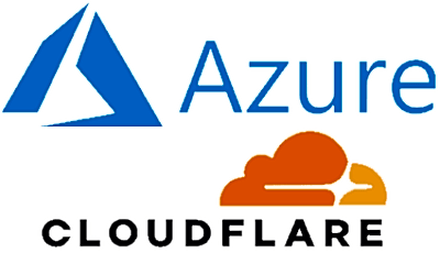 Azure App Service and Cloudflare with Full SSL (Strict)