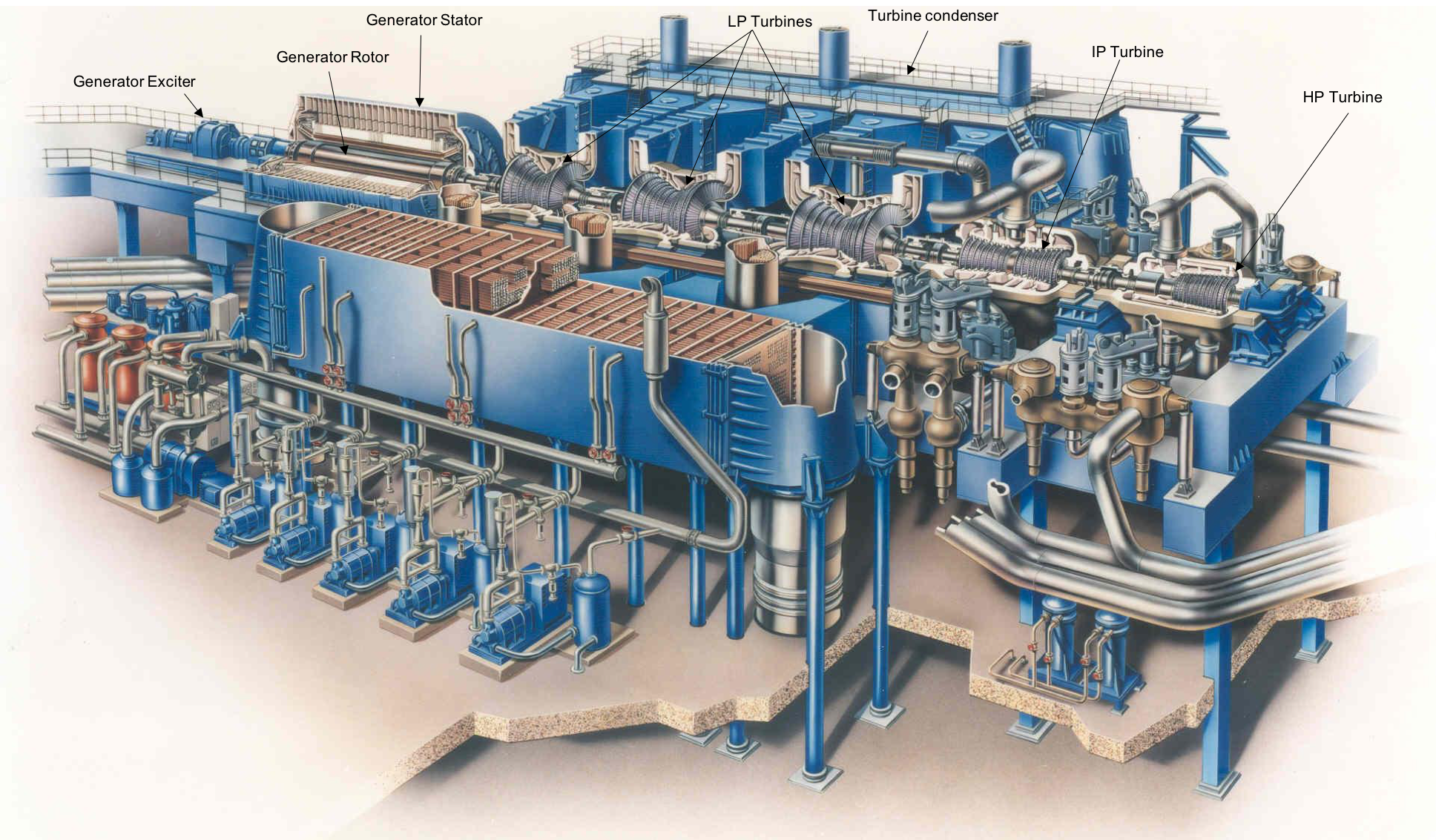 energy engineering 300 ton generator