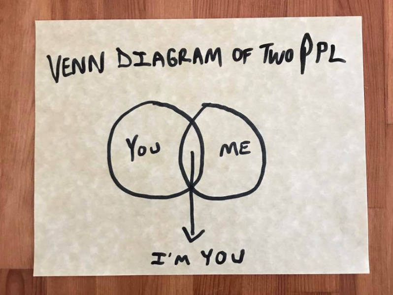 Venn diagram of two people: I'm You