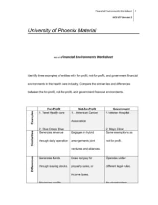 financial environments worksheet hcs 577 Uop_masters in health care_tutorial_ hcs_577 week one_individual assignment worksheet completethe university of phoenix material: financial environments worksheet.